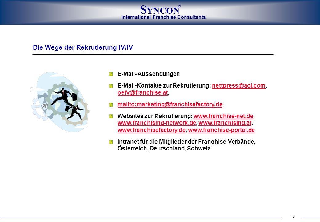 International Franchise Consultants S YNCON ® 9 kleine Systemdarstellung große Systemdarstellung Partnerantrag Konzept für Informationsveranstaltung Konzept für Assessment Center Direct Mails PR-Texte Anzeigen Plakate standardisierte Ab- u.