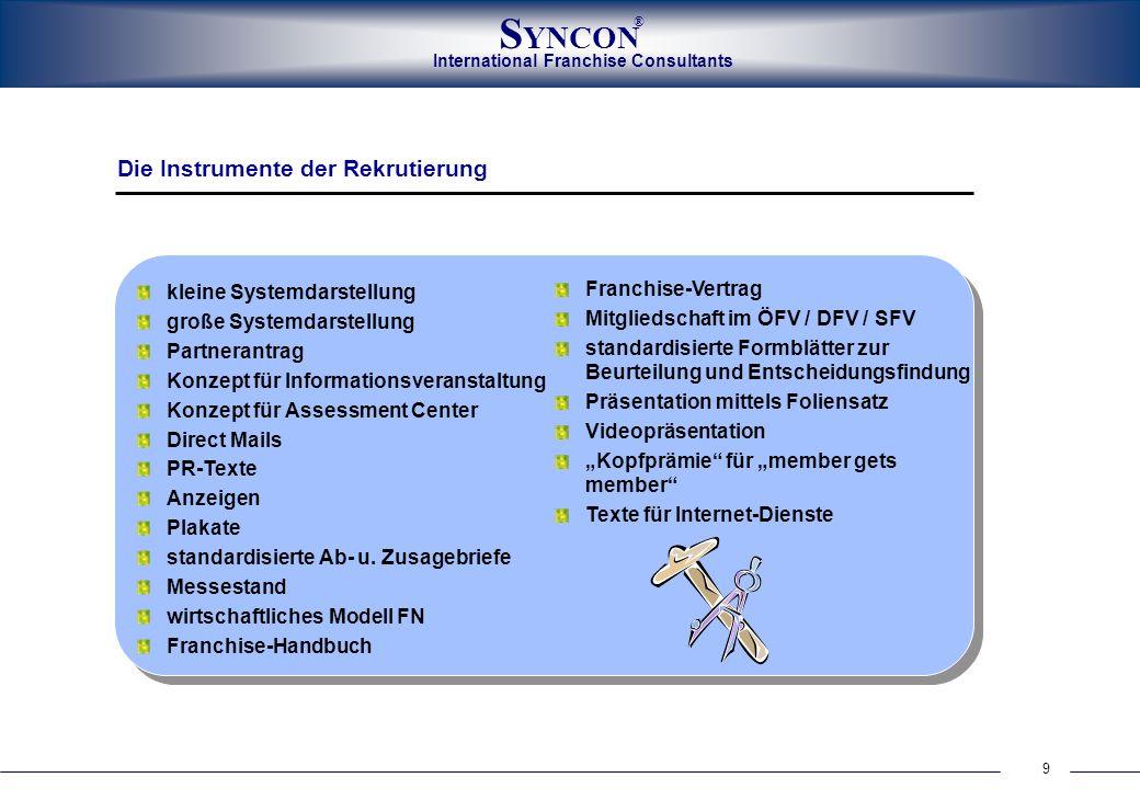 International Franchise Consultants S YNCON ® 9 kleine Systemdarstellung große Systemdarstellung Partnerantrag Konzept für Informationsveranstaltung K