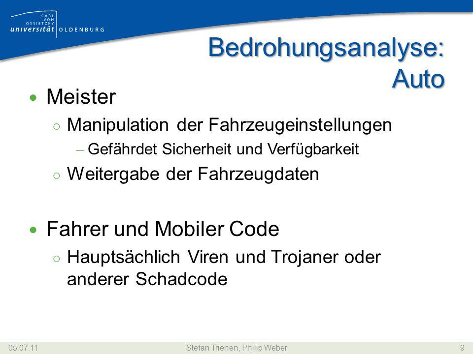 Bedrohungsanalyse: Auto Meister Manipulation der Fahrzeugeinstellungen Gefährdet Sicherheit und Verfügbarkeit Weitergabe der Fahrzeugdaten Fahrer und