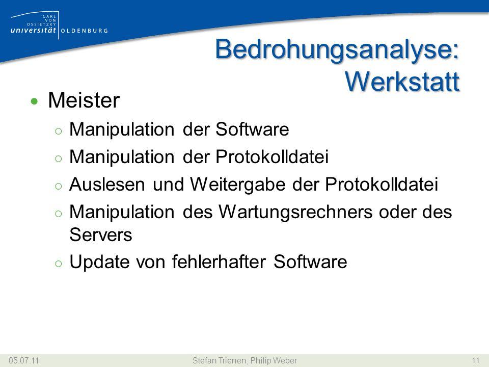 Bedrohungsanalyse: Werkstatt Meister Manipulation der Software Manipulation der Protokolldatei Auslesen und Weitergabe der Protokolldatei Manipulation