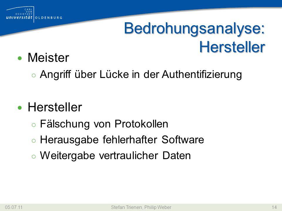 Bedrohungsanalyse: Hersteller Meister Angriff über Lücke in der Authentifizierung Hersteller Fälschung von Protokollen Herausgabe fehlerhafter Softwar