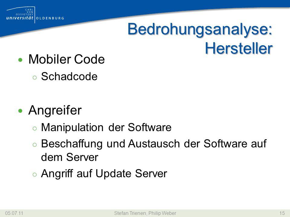 Bedrohungsanalyse: Hersteller Mobiler Code Schadcode Angreifer Manipulation der Software Beschaffung und Austausch der Software auf dem Server Angriff