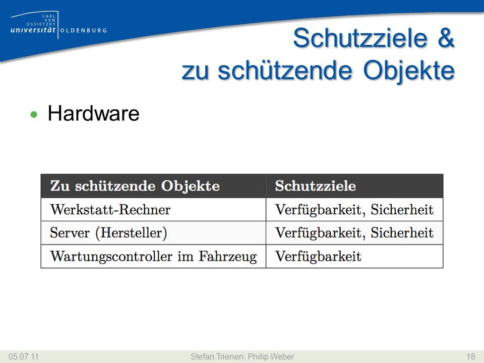 Schutzziele & zu schützende Objekte Hardware 05.07.11Stefan Trienen, Philip Weber18