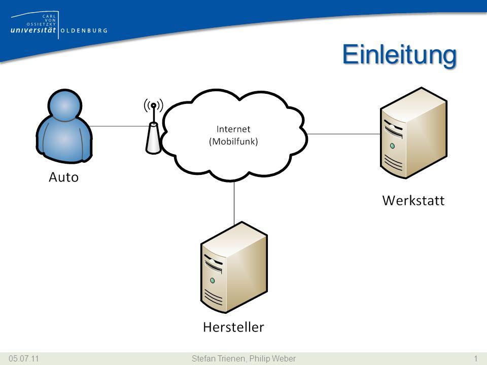 Bedrohungsanalyse: Werkstatt Fahrer Abhören der Kommunikation Mobiler Code Viren und Trojaner 05.07.11Stefan Trienen, Philip Weber12