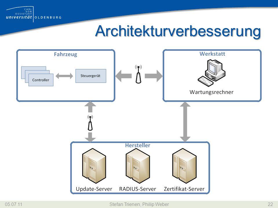 Architekturverbesserung 05.07.11Stefan Trienen, Philip Weber22