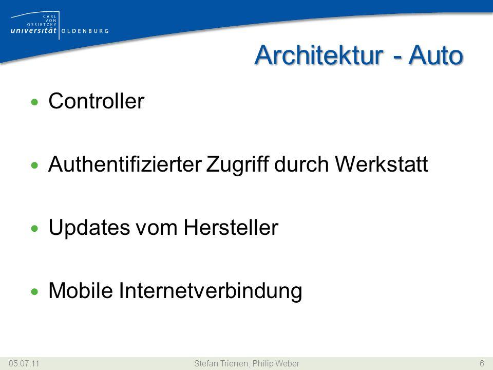 Architektur - Auto Controller Authentifizierter Zugriff durch Werkstatt Updates vom Hersteller Mobile Internetverbindung 05.07.11Stefan Trienen, Philip Weber6