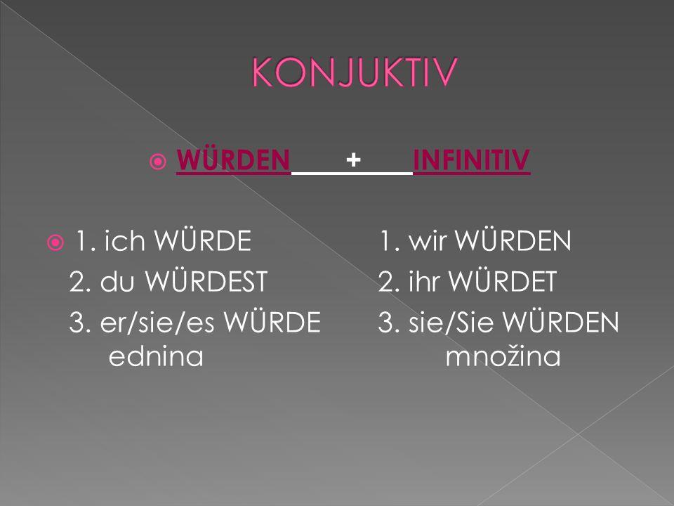 WÜRDEN+INFINITIV 1.ich WÜRDE1. wir WÜRDEN 2. du WÜRDEST2.