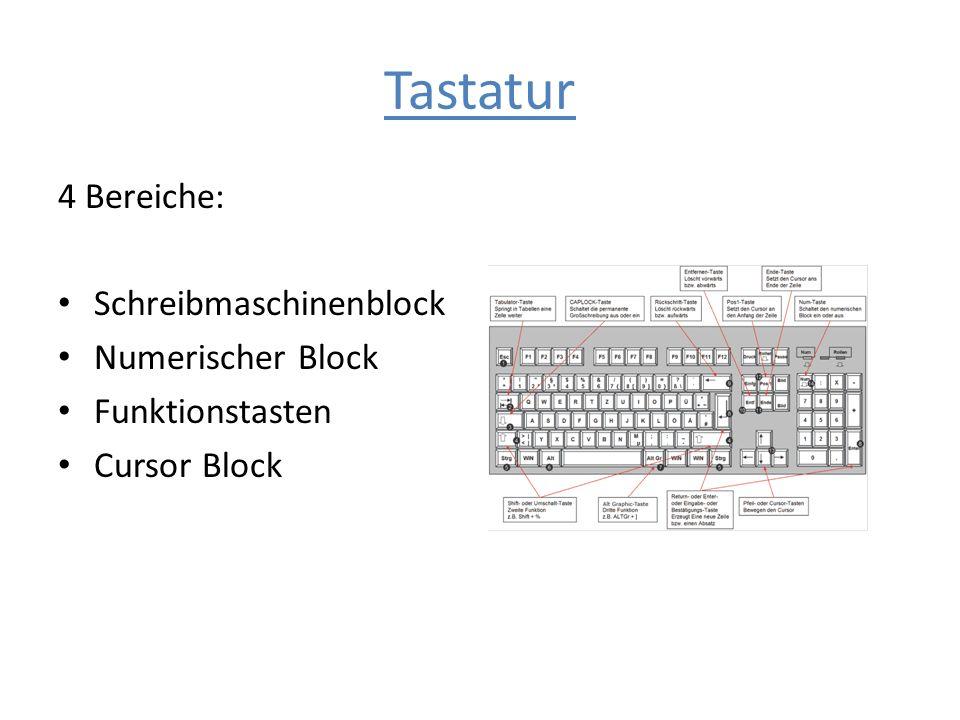 Tastatur 4 Bereiche: Schreibmaschinenblock Numerischer Block Funktionstasten Cursor Block