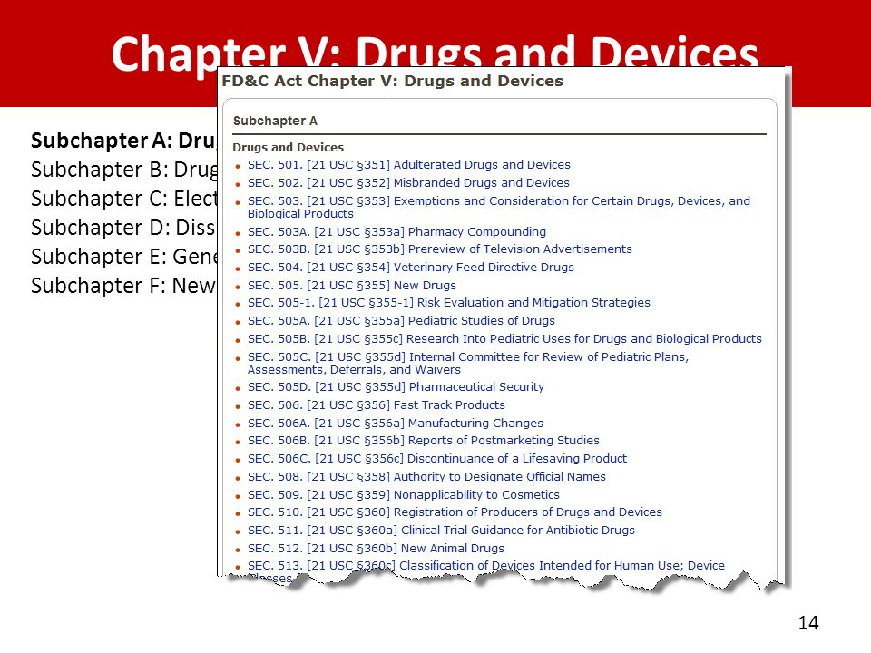 Chapter V: Drugs and Devices 14 Subchapter A: Drugs and Devices Subchapter B: Drugs for Rare Diseases and Conditions Subchapter C: Electronic Product