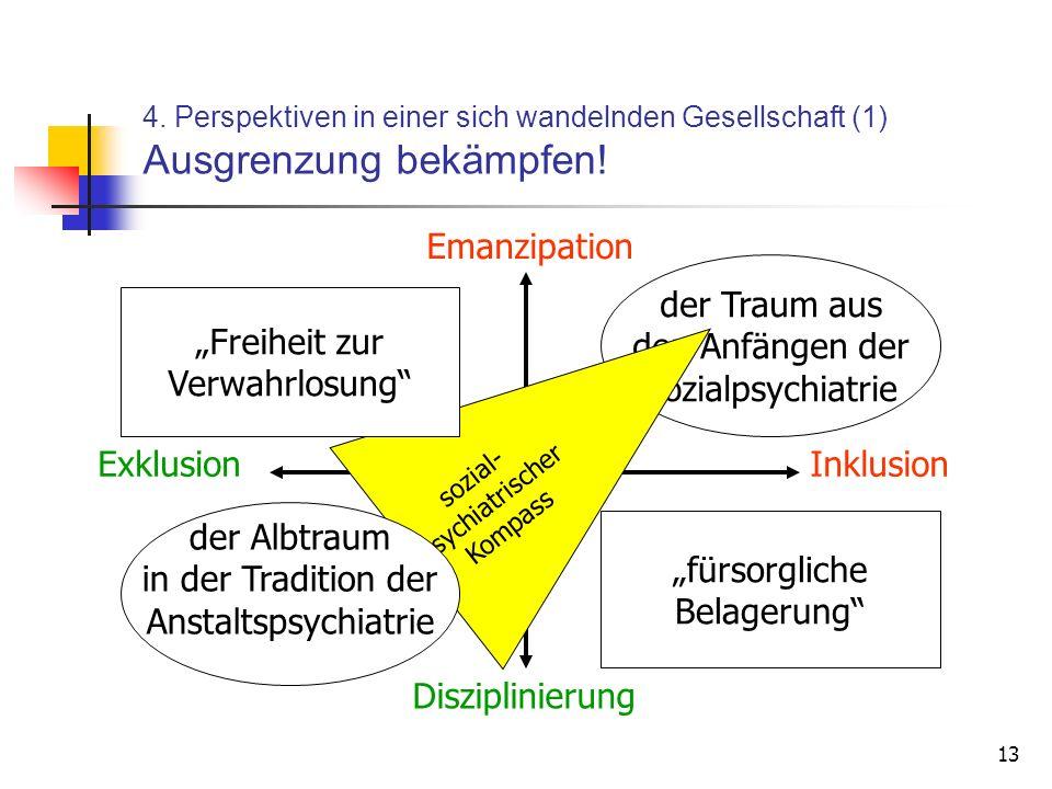 der Traum aus den Anfängen der Sozialpsychiatrie sozial- psychiatrischer Kompass ExklusionInklusion Disziplinierung Emanzipation fürsorgliche Belagerung Freiheit zur Verwahrlosung 4.