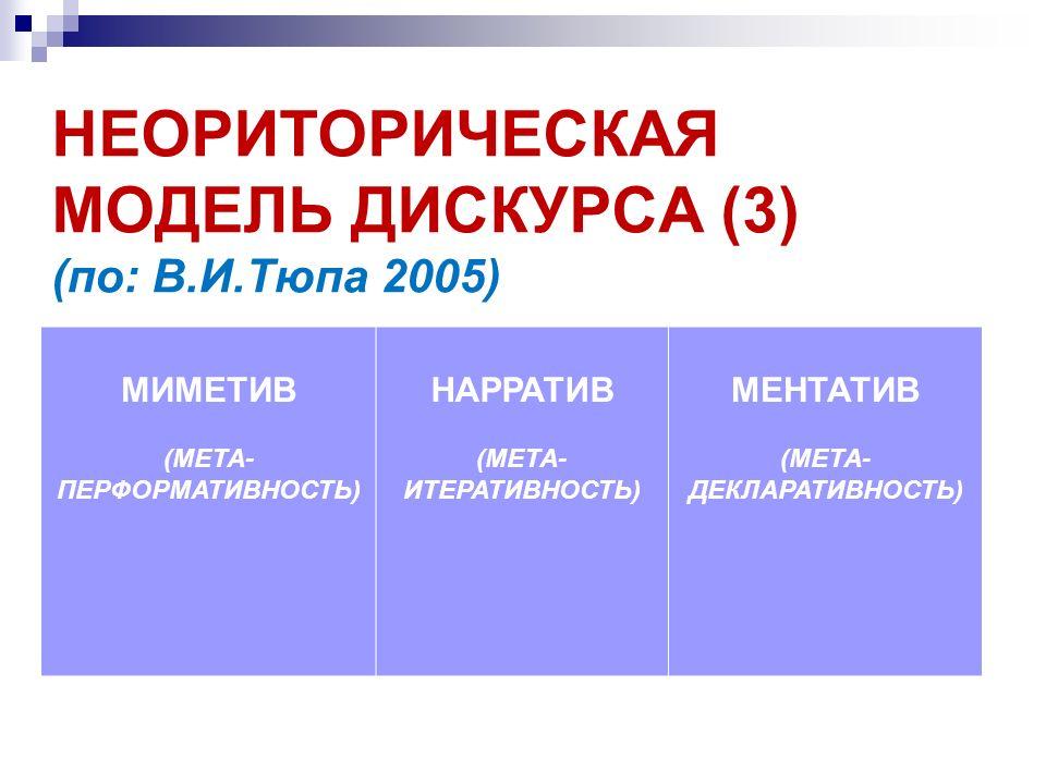 НЕОРИТОРИЧЕСКАЯ МОДЕЛЬ ДИСКУРСА (3) (по: В.И.Тюпа 2005) МИМЕТИВ (МЕТА- ПЕРФОРМАТИВНОСТЬ) НАРРАТИВ (МЕТА- ИТЕРАТИВНОСТЬ) МЕНТАТИВ (МЕТА- ДЕКЛАРАТИВНОСТ