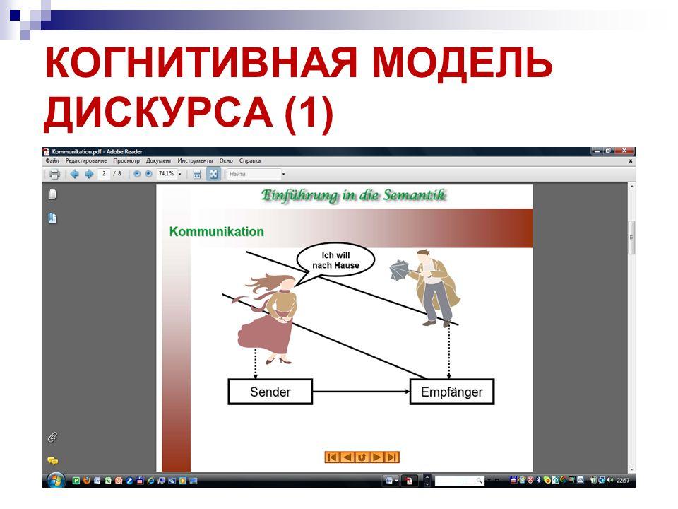 КОГНИТИВНАЯ МОДЕЛЬ ДИСКУРСА (2)