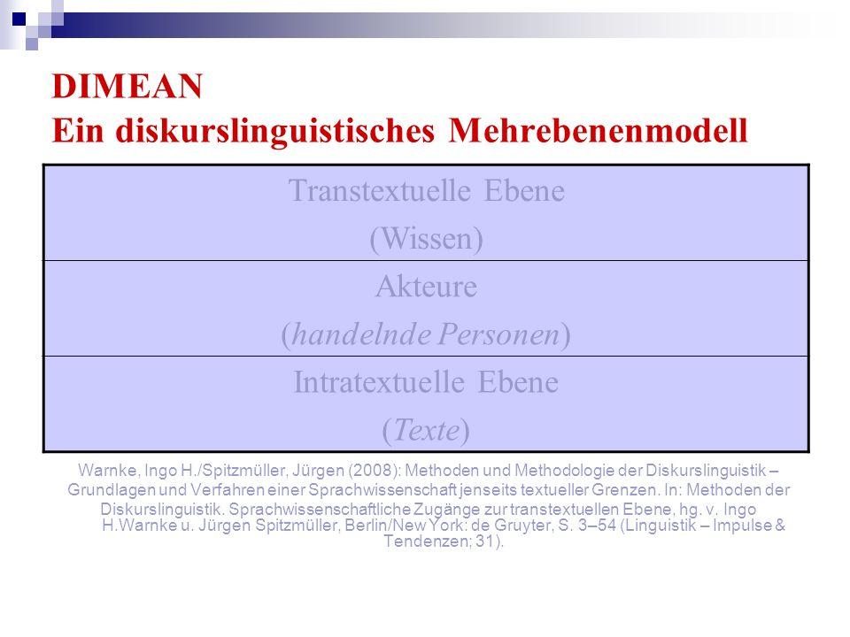 DIMEAN Ein diskurslinguistisches Mehrebenenmodell Warnke, Ingo H./Spitzmüller, Jürgen (2008): Methoden und Methodologie der Diskurslinguistik – Grundl