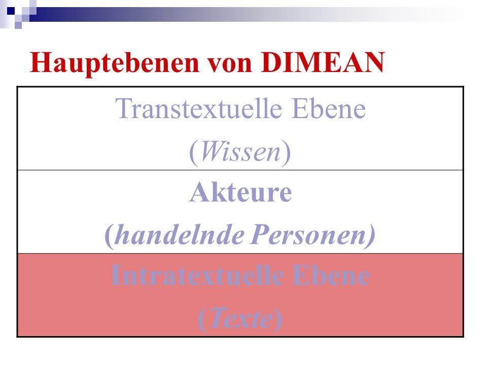 Hauptebenen von DIMEAN Transtextuelle Ebene (Wissen) Akteure (handelnde Personen) Intratextuelle Ebene (Texte)