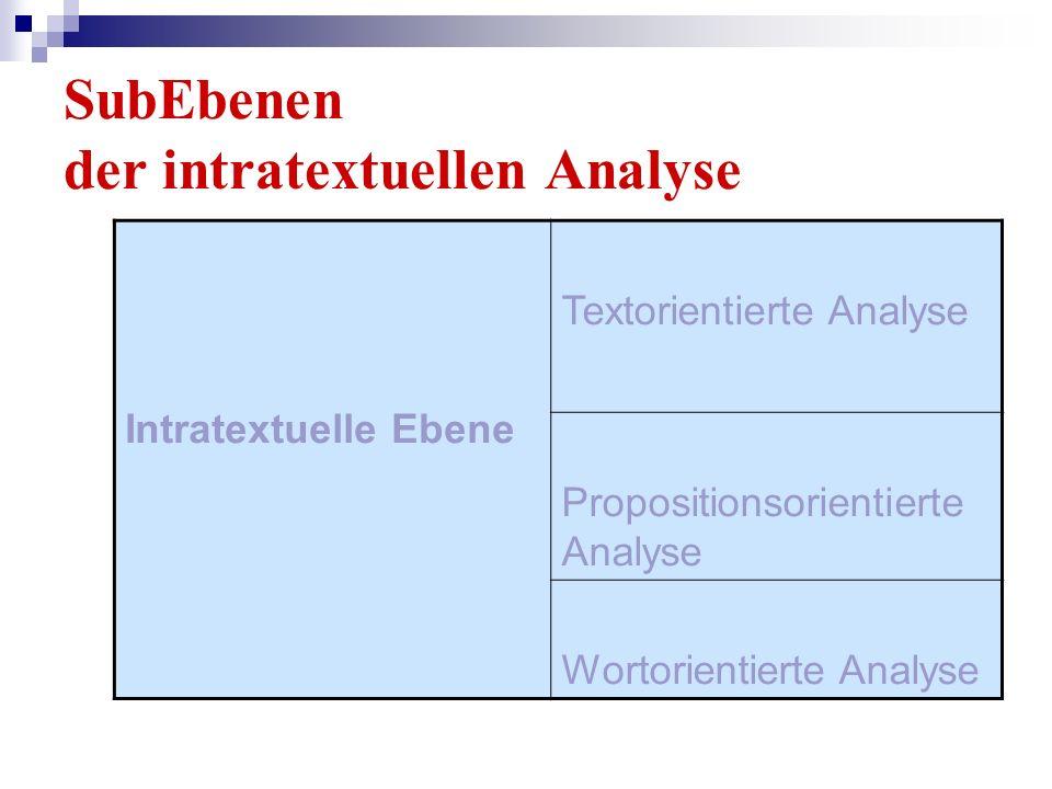 SubEbenen der intratextuellen Analyse Intratextuelle Ebene Textorientierte Analyse Propositionsorientierte Analyse Wortorientierte Analyse