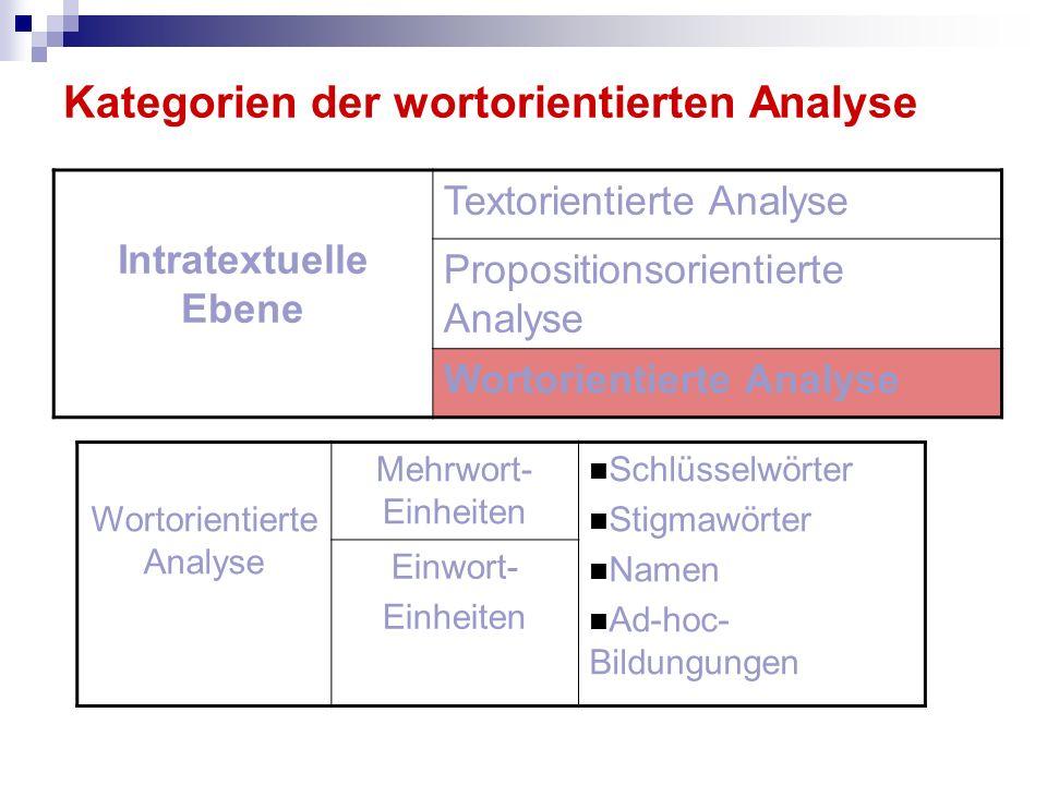 Kategorien der wortorientierten Analyse Intratextuelle Ebene Textorientierte Analyse Propositionsorientierte Analyse Wortorientierte Analyse Mehrwort-