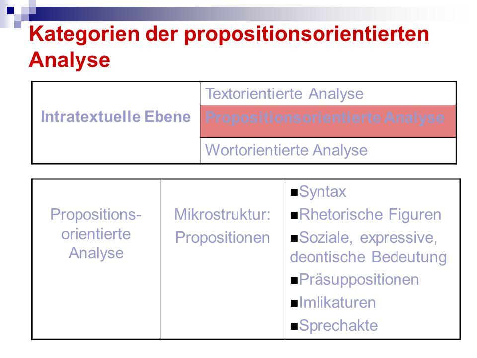 Kategorien der propositionsorientierten Analyse Intratextuelle Ebene Textorientierte Analyse Propositionsorientierte Analyse Wortorientierte Analyse P
