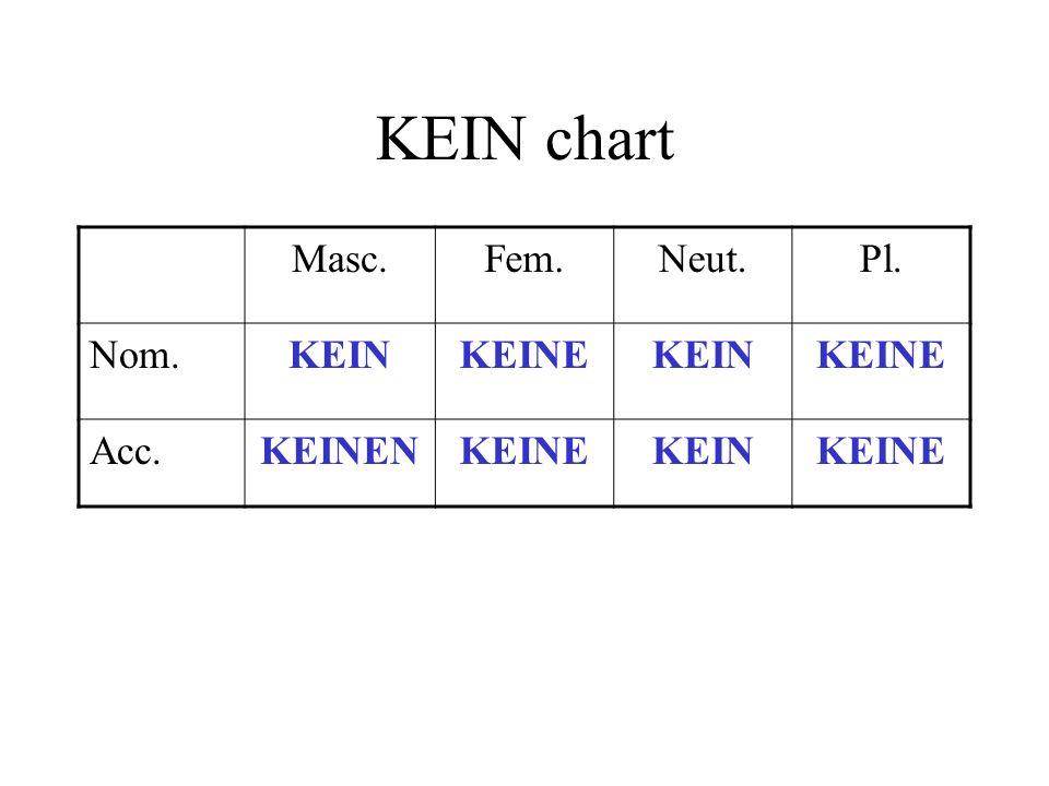 KEIN chart Masc.Fem.Neut.Pl. Nom.KEINKEINEKEINKEINE Acc.KEINENKEINEKEINKEINE