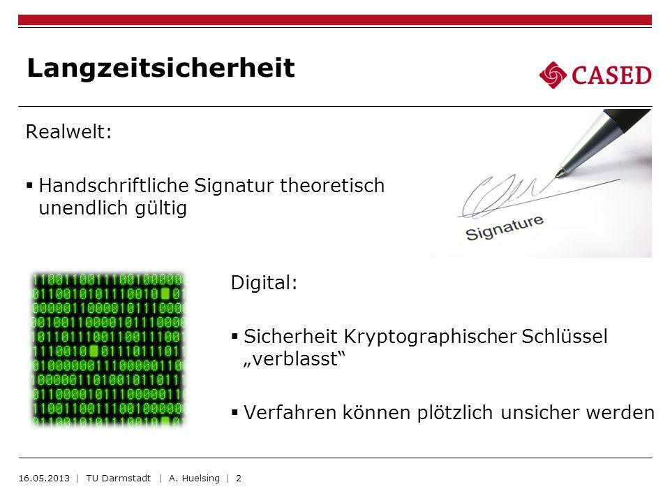 Langzeitsicherheit Realwelt: Handschriftliche Signatur theoretisch unendlich gültig 16.05.2013 | TU Darmstadt | A. Huelsing | 2 Digital: Sicherheit Kr
