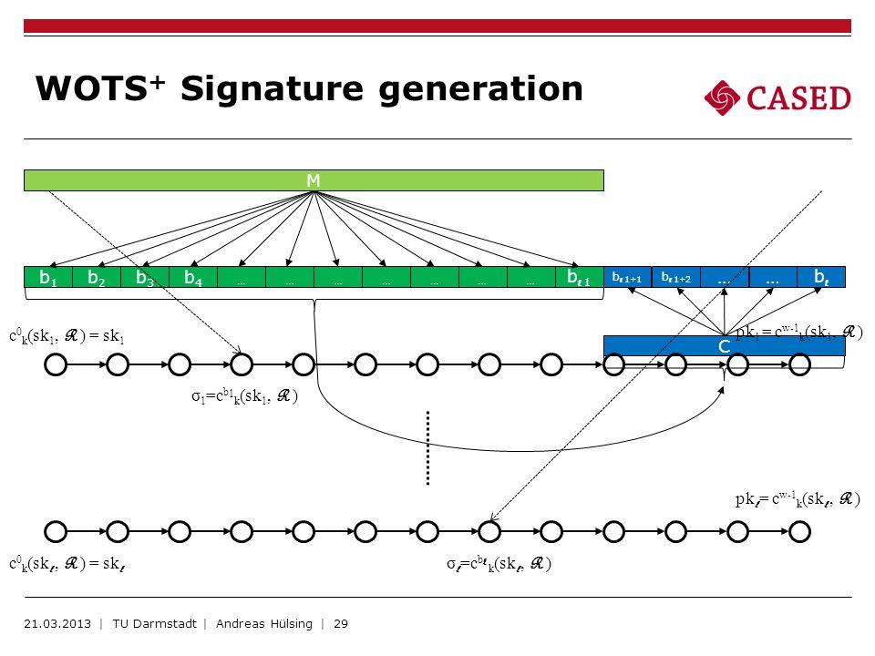 WOTS + Signature generation 21.03.2013 | TU Darmstadt | Andreas Hülsing | 29 M b1b1 b2b2 b3b3 b4b4 ………………… b l 1 b l 1+1 b l 1+2 ……blbl C c 0 k (sk l,