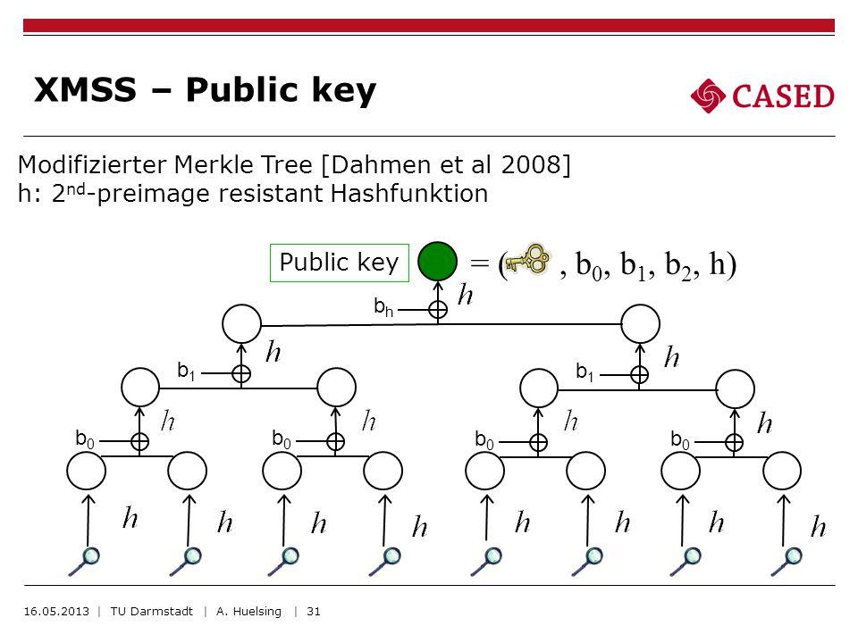 16.05.2013 | TU Darmstadt | A. Huelsing | 31 = (, b 0, b 1, b 2, h) XMSS – Public key b0b0 b0b0 b0b0 b0b0 b1b1 b1b1 bhbh Modifizierter Merkle Tree [Da
