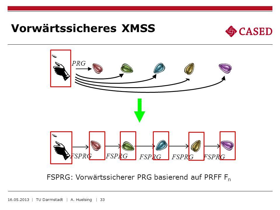 Vorwärtssicheres XMSS 16.05.2013 | TU Darmstadt | A. Huelsing | 33 FSPRG PRG FSPRG: Vorwärtssicherer PRG basierend auf PRFF F n