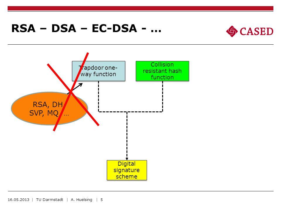 RSA – DSA – EC-DSA - … 16.05.2013 | TU Darmstadt | A. Huelsing | 5 Trapdoor one- way function Digital signature scheme Collision resistant hash functi
