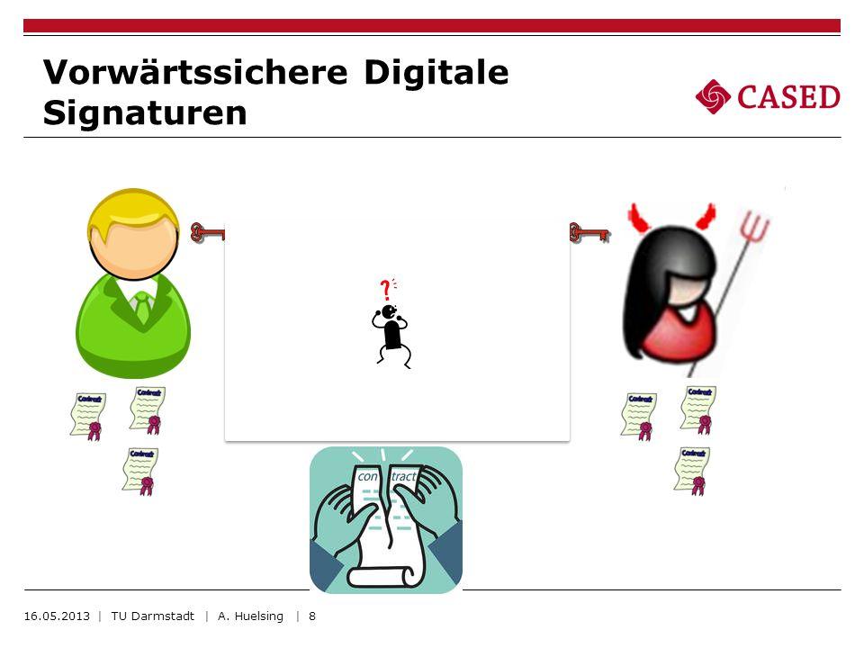 Vorwärtssichere Digitale Signaturen 16.05.2013 | TU Darmstadt | A. Huelsing | 8