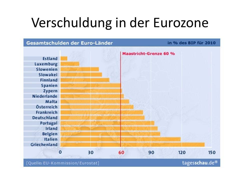 Verschuldung in der Eurozone