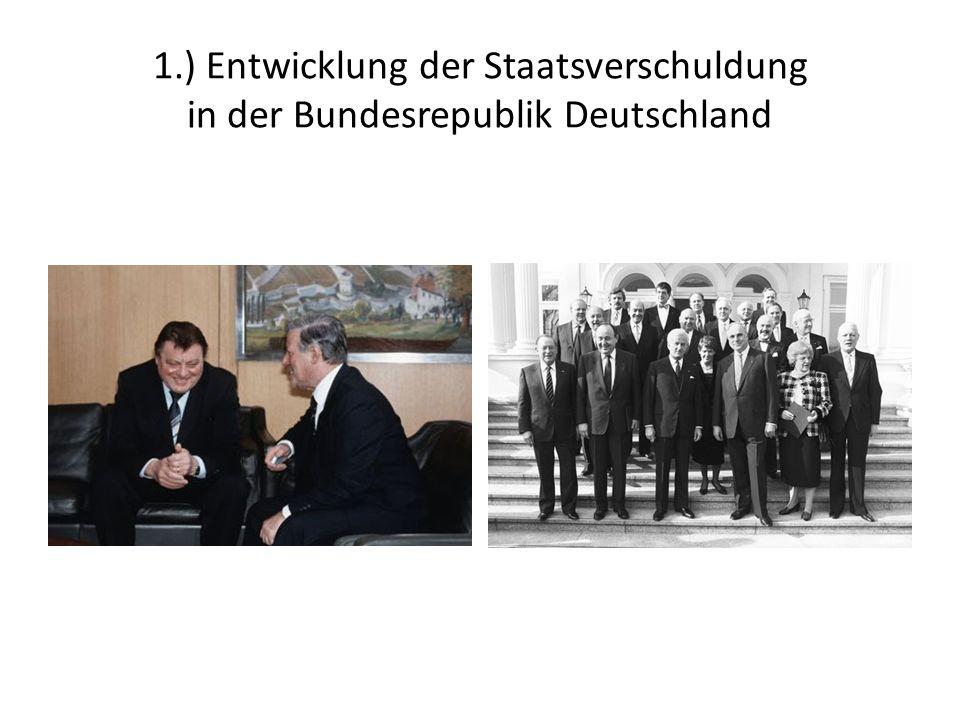 1.) Entwicklung der Staatsverschuldung in der Bundesrepublik Deutschland