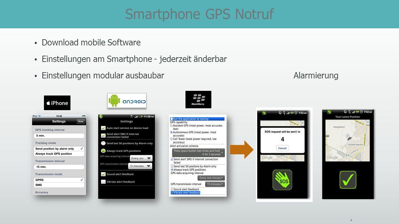4 Download mobile Software Einstellungen am Smartphone - jederzeit änderbar Einstellungen modular ausbaubar Alarmierung Smartphone GPS Notruf