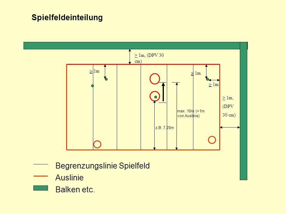 Begrenzungslinie Spielfeld Auslinie Balken etc. Spielfeldeinteilung > 1m z.B. 7,20m max. 10m (+1m von Auslinie) > 1m, (DPV 30 cm) > 1m, (DPV 30 cm)