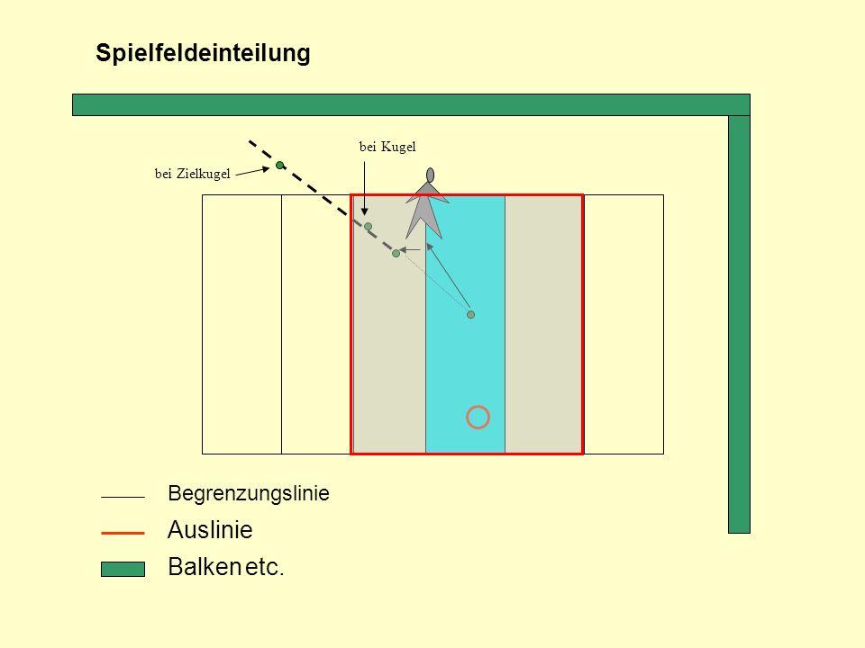 Begrenzungslinie Auslinie Balken etc. Spielfeldeinteilung bei Kugel bei Zielkugel