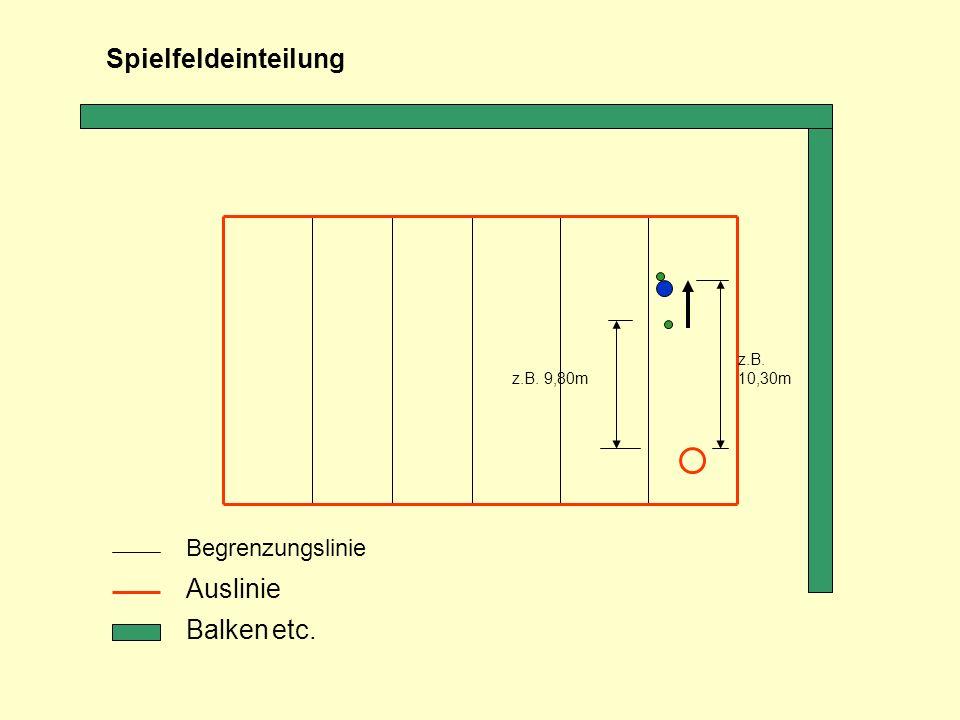 Begrenzungslinie Auslinie Balken etc. Spielfeldeinteilung z.B. 9,80m z.B. 10,30m