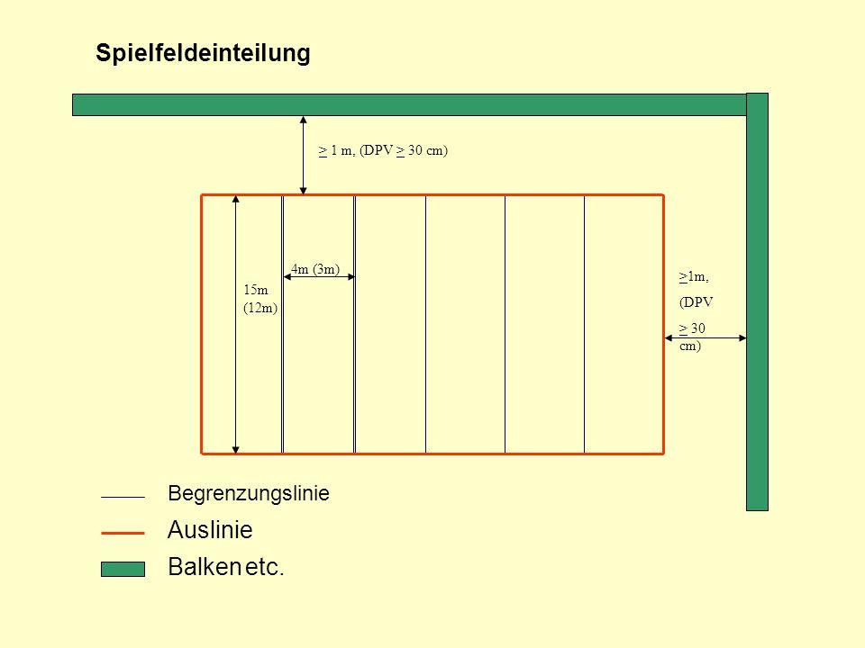 Begrenzungslinie Auslinie Balken etc. 4m (3m) 15m (12m) > 1 m, (DPV > 30 cm) Spielfeldeinteilung >1m, (DPV > 30 cm)
