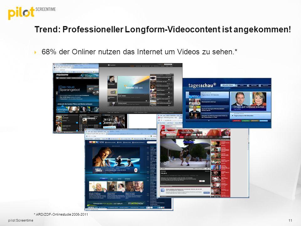 Trend: Professioneller Longform-Videocontent ist angekommen! 68% der Onliner nutzen das Internet um Videos zu sehen.* pilot Screentime 11 * ARD/ZDF-On