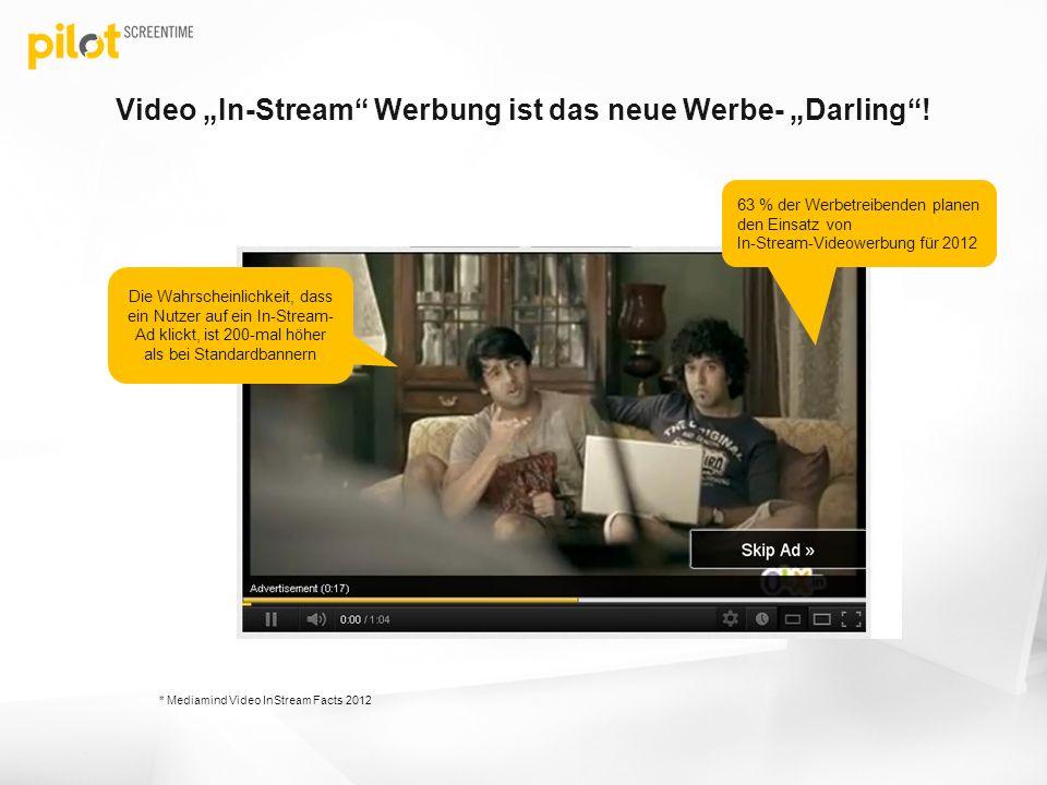 Video In-Stream Werbung ist das neue Werbe- Darling! Die Wahrscheinlichkeit, dass ein Nutzer auf ein In-Stream- Ad klickt, ist 200-mal höher als bei S