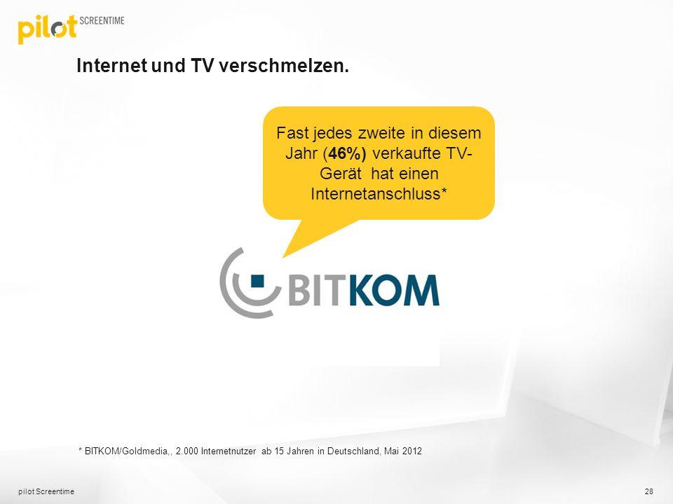 Internet und TV verschmelzen. pilot Screentime 28 * BITKOM/Goldmedia,, 2.000 Internetnutzer ab 15 Jahren in Deutschland, Mai 2012 Fast jedes zweite in