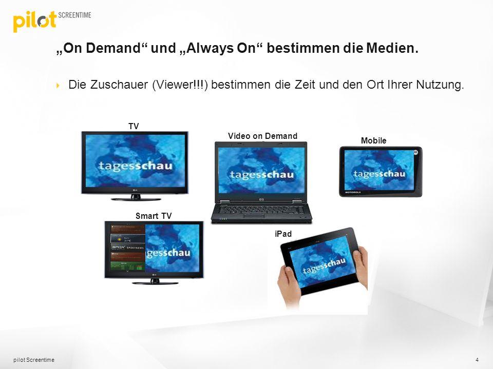 On Demand und Always On bestimmen die Medien. Die Zuschauer (Viewer!!!) bestimmen die Zeit und den Ort Ihrer Nutzung. pilot Screentime 4 Mobile Smart