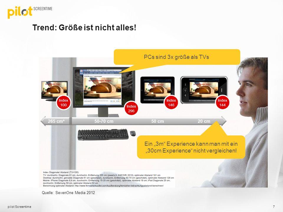 Trend: Größe ist nicht alles! pilot Screentime 7 Quelle: SevenOne Media 2012 PCs sind 3x größe als TVs Ein 3m Experience kann man mit ein 30cm Experie