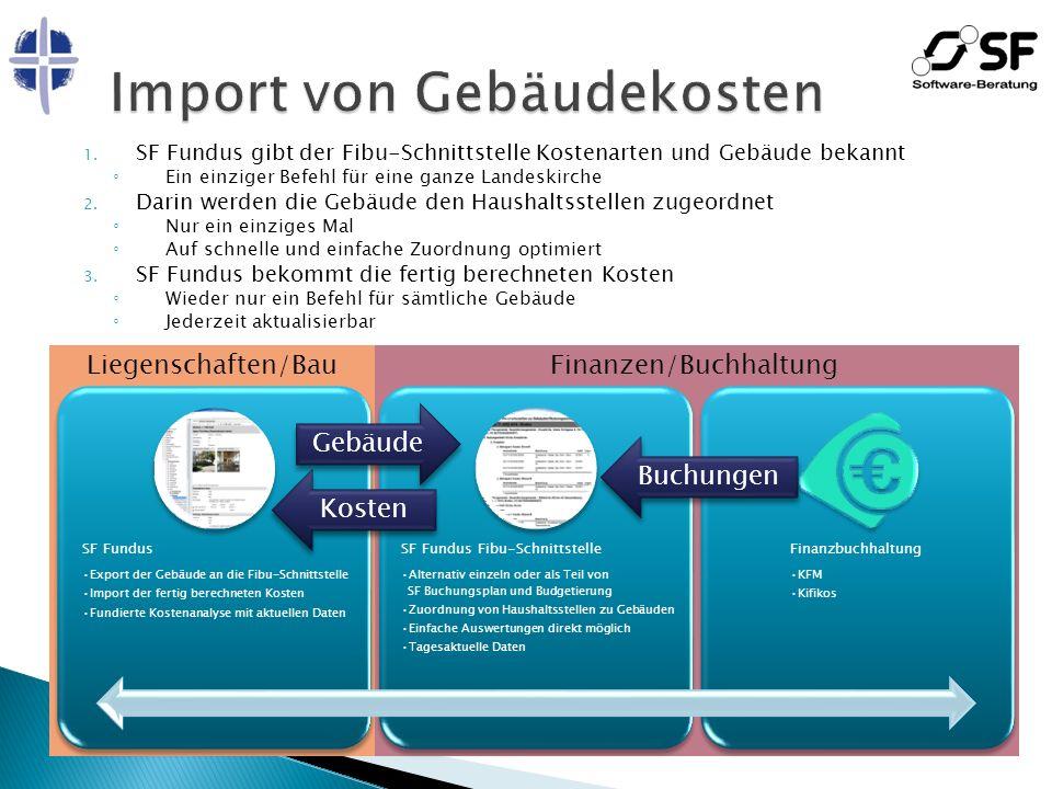Finanzen/BuchhaltungLiegenschaften/Bau 1.