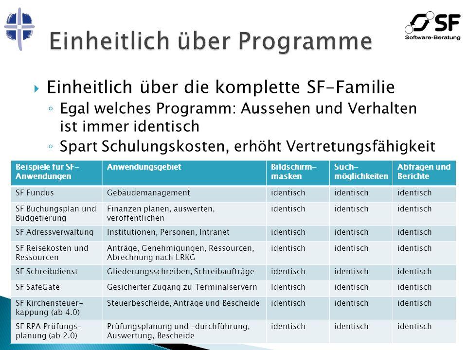 SF Fundus Berichte als PDF Berichte und Abfragen in Excel Ad-Hoc- Abfragen Serienbriefe SF Buchungsplan