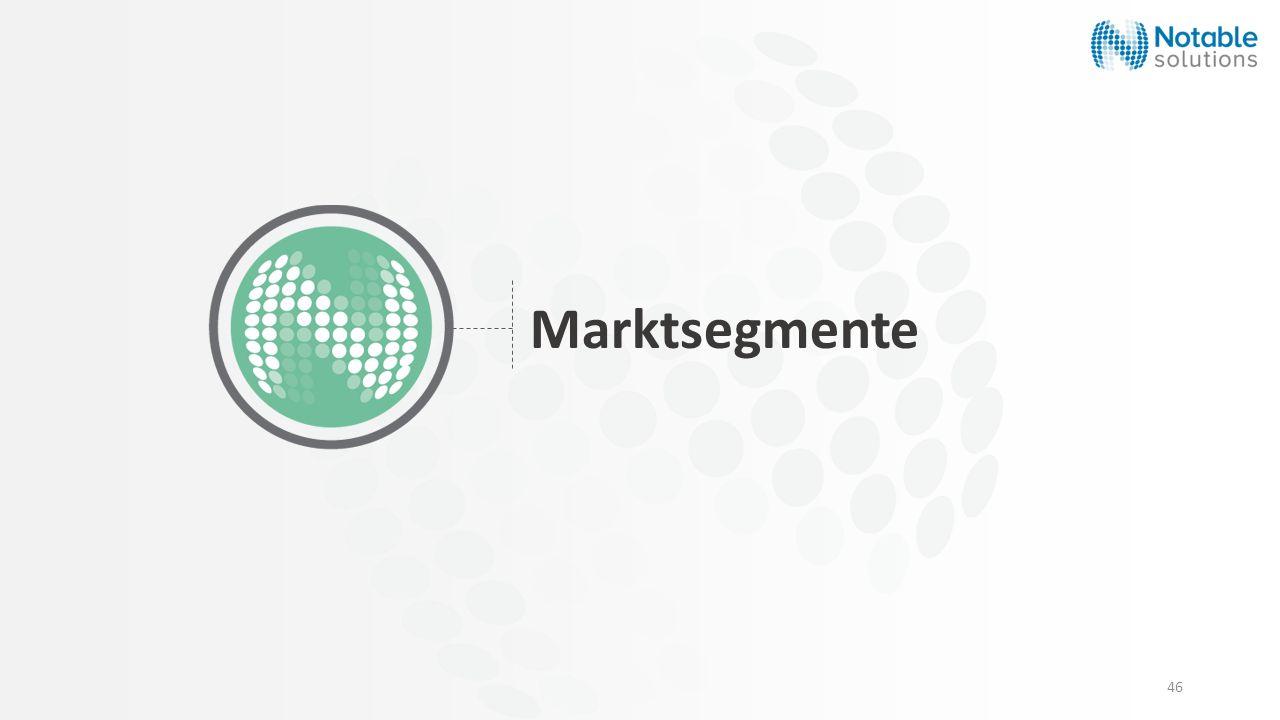 46 Marktsegmente