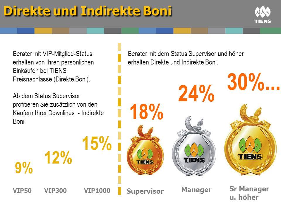 9% 12% 15% 18% 24% 30%... VIP50VIP300VIP1000 Supervisor Manager Sr Manager u. höher Direkte und Indirekte Boni Berater mit VIP-Mitglied-Status erhalte