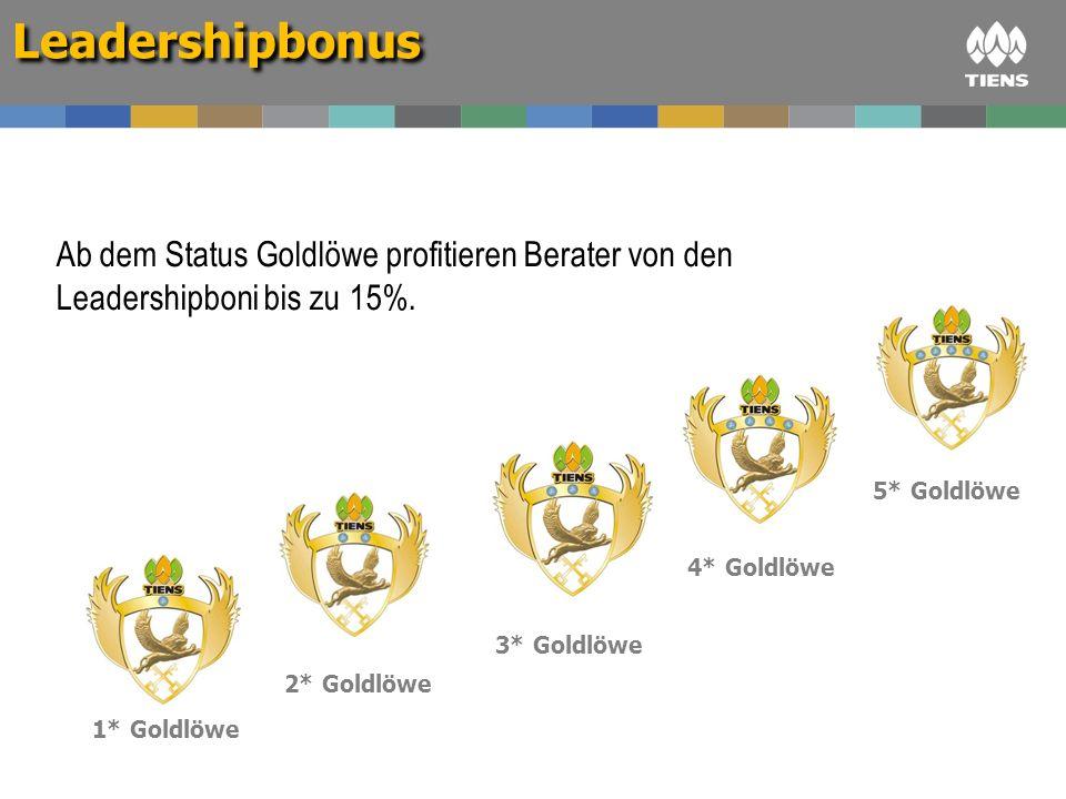 1* Goldlöwe Leadershipbonus Ab dem Status Goldlöwe profitieren Berater von den Leadershipboni bis zu 15%. 2* Goldlöwe 3* Goldlöwe 4* Goldlöwe 5* Goldl