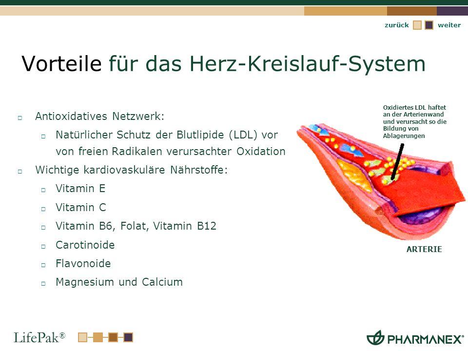 LifePak ® weiterzurück Oxidiertes LDL haftet an der Arterienwand und verursacht so die Bildung von Ablagerungen ARTERIE Vorteile für das Herz-Kreislau