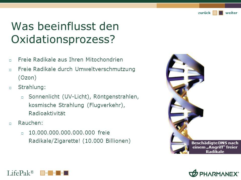 LifePak ® weiterzurück Was beeinflusst den Oxidationsprozess? Freie Radikale aus Ihren Mitochondrien Freie Radikale durch Umweltverschmutzung (Ozon) S