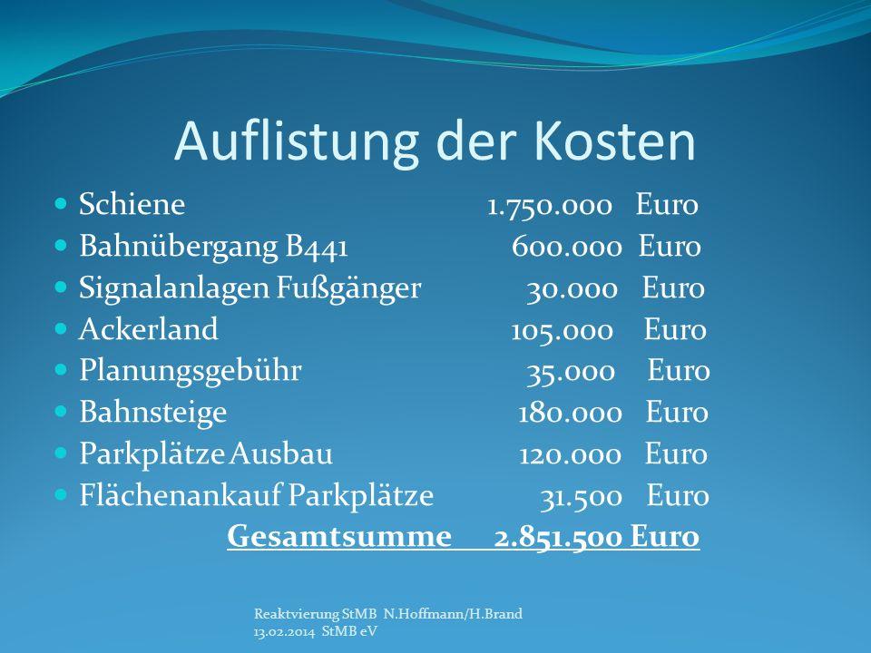 Auflistung der Kosten Schiene1.750.000 Euro Bahnübergang B441 600.000 Euro Signalanlagen Fußgänger 30.000 Euro Ackerland 105.000 Euro Planungsgebühr 3