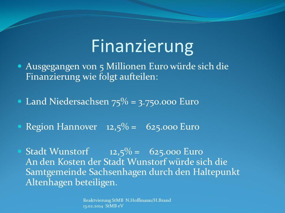 Finanzierung Ausgegangen von 5 Millionen Euro würde sich die Finanzierung wie folgt aufteilen: Land Niedersachsen 75% = 3.750.000 Euro Region Hannover 12,5% = 625.000 Euro Stadt Wunstorf 12,5% = 625.000 Euro An den Kosten der Stadt Wunstorf würde sich die Samtgemeinde Sachsenhagen durch den Haltepunkt Altenhagen beteiligen.