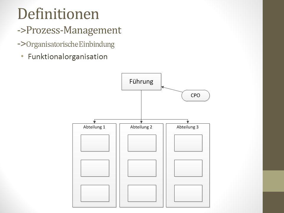 Definitionen ->Prozess-Management -> Organisatorische Einbindung Funktionalorganisation